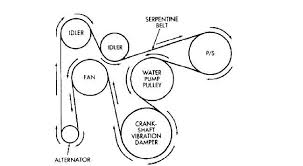 wiring diagram 89 jeep wiring diagrams and schematics wiring diagram 89 jeep diagrams and schematics