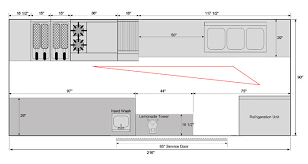 Food Truck Kitchen Design