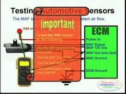 <b>MAF</b> Sensor & Wiring Diagrams - YouTube