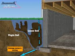 outdoor sump pump. Basement Learning C The Art Gallery Exterior Sump Pump Outdoor P