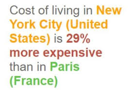Expatistan The International Cost Of Living Comparison Tool