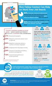 how to do job search how your online presence affects your job search infographic