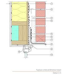 metal stud framing details. Assembly 3 Detail 3A Metal Stud Framing Details