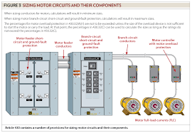 Motor Disconnect Sizing Chart Motors Motor Circuits And Controllers Article 430