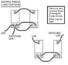 how to wire a light switch downlights co uk Light Switch Wiring Diagram Uk more advanced dimmer switches like varilight eclique and lightwave rf have an s terminal instead the s terminal can only be linked up to a corresponding light switch wiring diagram 2 way