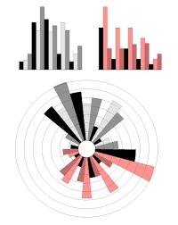 Radar Chart Illustrator Unique Graphs In Illustrator Google Search Illustration