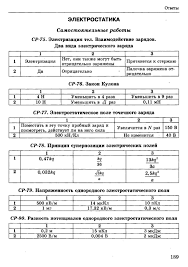 Ответы к тестам по физике класс Громцева  13 Ответы ЭЛЕКТРОСТАТИКА Самостоятельные работы