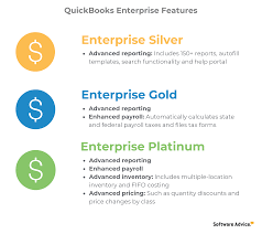Quickbooks Version Comparison Chart What Is Quickbooks Software A Guide To Choosing The Right