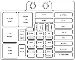 bmw 5 series fuse box diagram e60 auto wiring 2006 relay inside bmw 525d e60 fuse box diagram bmw 5 series e60 fuse box diagram auto wiring wiring diagram bmw 5 series fuse box