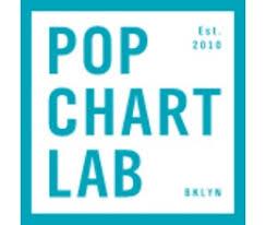 Pop Chart Lab Coupon Mach5 Com Promos Save W Dec 2018 Coupons Deals