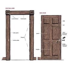 Decoration Framing Interior Door