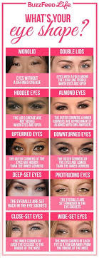 the perfect smoky eye for your eye shape eye shapes smoky eye and shapes