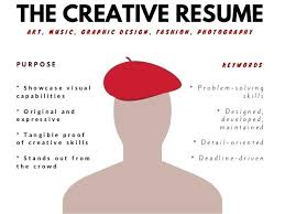 Resume Types Delectable What Are The Types Of Resumes Thevillasco