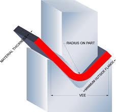 Tonnage Chart