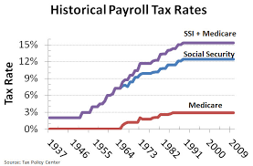 Judy Morris Report Social Security From 2 To 15 3