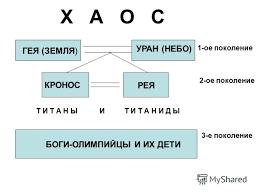 Презентация на тему Московский Институт Открытого Образования  6 Х