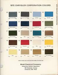 The 1970 Hamtramck Registry 1972 Paint Chip Charts Slideshow