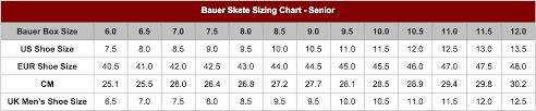 Nike Ice Skate Size Chart Iceandinlinehockeyskatessizingchart Evolution Skates