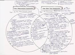 anti imperialism essay art commentary and evidence analysis of the american imperialism essay american imperialism world leader or bully worksheet
