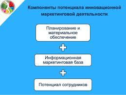 Дипломная работа на тему Маркетинговые инновации в mice индустрии  s w o t swot анализ Центра