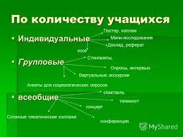 Презентация на тему Метод проекта в обучении английскому языку  7 По количеству