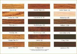 behr exterior paint colorsInterior Wood Stain Colors Home Depot Home Depot Behr Exterior