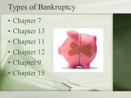 Bankruptcy Basics Wendi Freeman Freeman   Wine, LLC 1040 eWall Street Mt.  Pleasant, SC December 13, ppt download