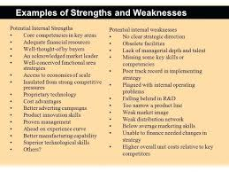 List Of Strengths And Weaknesses Resume Archives 1080 Player