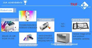 Shenzhen Threenh Technology Co Ltd