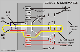 your home electrical system explained home wiring circuit schematic diagram