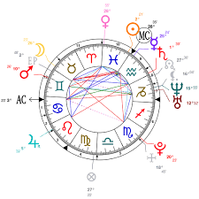 Taylor Swift Astrology Chart Astrology And Natal Chart Of Joe Alwyn Born On 1991 02 21