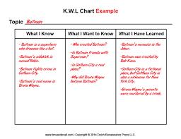 Kwl Chart Graphic Organizer Blank Kwl Chart Template Printable Graphic Organizer Pdfs