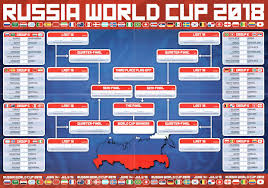 World Cup 2018 Wall Chart Football Cartophilic Info Exchange Match World Cup 2018