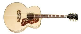 Types Of Acoustic Guitars Body Shapes Sizes Ledgernote