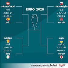 ฟันฉับ!! วิเคราะห์รอบ 8 ทีมสุดท้าย ยูโร 2020 ใครจะได้เข้ารอบ-ตกรอบ