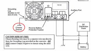 rv ac wiring w 3 acs rv automotive wiring diagrams rv ac ground wiring rv home wiring diagrams