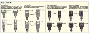usb 2 0 3 0 3 1 connectors pinouts d angled usb cables jpg