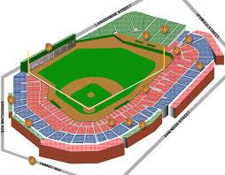 Fenway Park Stadium Guide Nesn Com