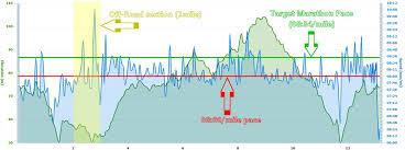 Paris Marathon Elevation Chart Paris Marathon Elevation Chart Related Keywords