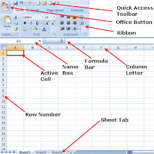 Access 2007 Charts What Are The Most Important Parts Of An Excel 2007 Screen
