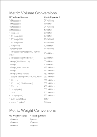Metric Chart Grams Metric Cooking Conversion Chart Templates At