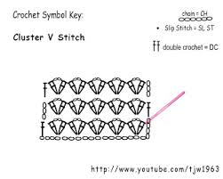 V Stitch Crochet Pattern Delectable How To Make Crochet Cluster V Stitch