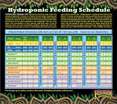 Fox Farm Hydroponic Feeding Schedule Hydroponic Equipment