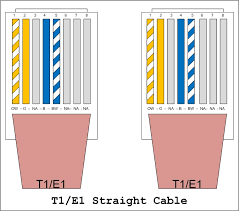 t1 block wiring car wiring diagram download cancross co Network Crossover Cable Wiring Diagram rj45 wiring diagram patch cable on rj45 images wiring diagram t1 block wiring rj45 wall jack wiring diagram t1 crossover cable pinout rj45 network crossover cable diagram