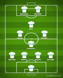 Soccer Lineups El Clasico 2017 Starting Lineups And Formations