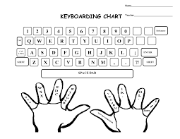 Keyboard Finger Position Chart Finger Chart Typing Keyboard And Keyboard Typing Keyboard
