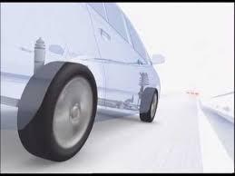 Система курсовой устойчивости автомобиля vsc  Система курсовой устойчивости автомобиля vsc