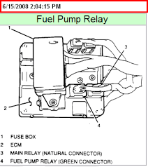wiring diagram for ecm tracker wiring wiring diagram for 1990 tracker wiring auto wiring diagram schematic on wiring diagram for ecm 2001