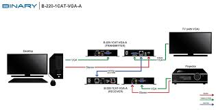 cat b wiring diagram solidfonts cat5 b wiring solidfonts