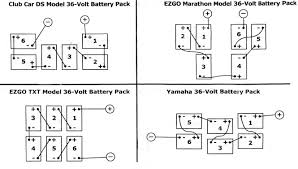 battery wiring diagram for club car battery image ezgo 36 volt battery diagram ezgo auto wiring diagram schematic on battery wiring diagram for club